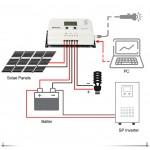 Wiser2 MPPT 12V/24V 15A to 50A Solar Controller