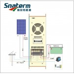 SNKP-1KW-6KW Inverter with controller
